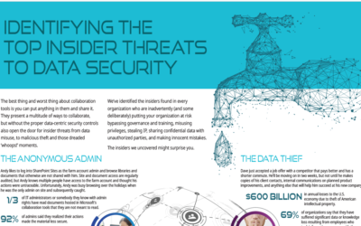 Meet Two More Insiders Putting Your Data Security at Risk