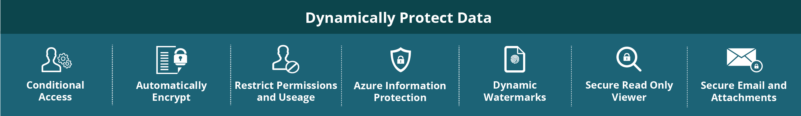 NC Protect for Office 365 & SharePoint - Nucleus Cyber